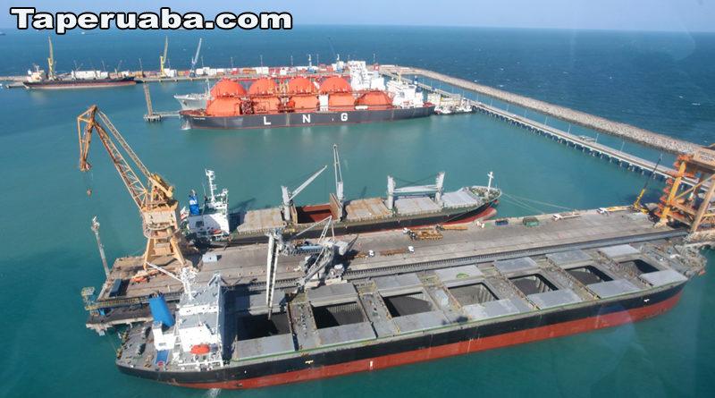 Exportações no Ceará